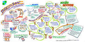 An illustration by graphic facilitator Avril Orloff from a 2012 summit on healthy aging in New Brunswick. The graphic depicts what New Brunswick residents identified as necessary to creating a new culture of healthy aging.